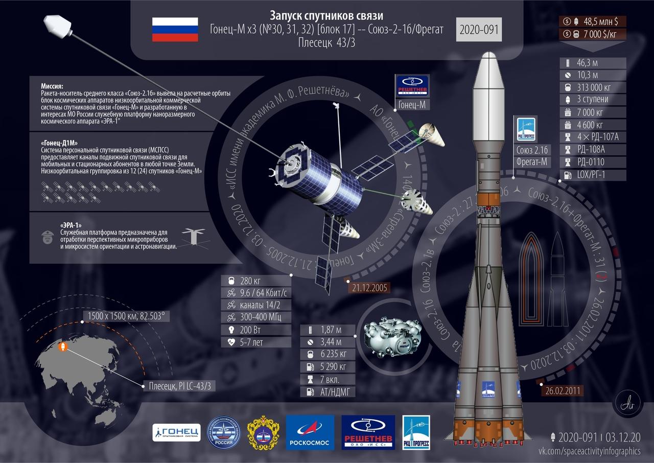 http://forumupload.ru/uploads/0010/90/3b/7/738433.jpg