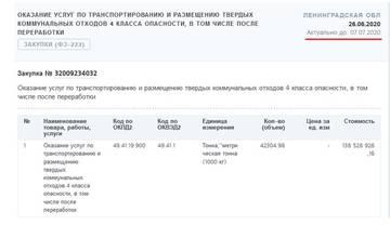 Тендер на вывоз мусора с «МПБО-2» канул в Лету?