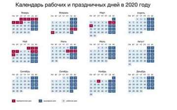 Как жители Петербурга будут отдыхать в 2020 году