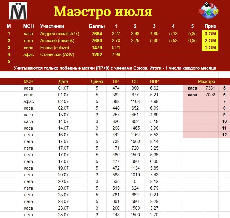 https://forumupload.ru/uploads/0011/85/db/2/234647.jpg