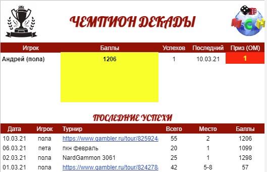 https://forumupload.ru/uploads/0011/85/db/2/602597.jpg