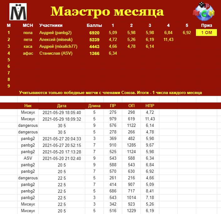 https://forumupload.ru/uploads/0011/85/db/2/711287.jpg