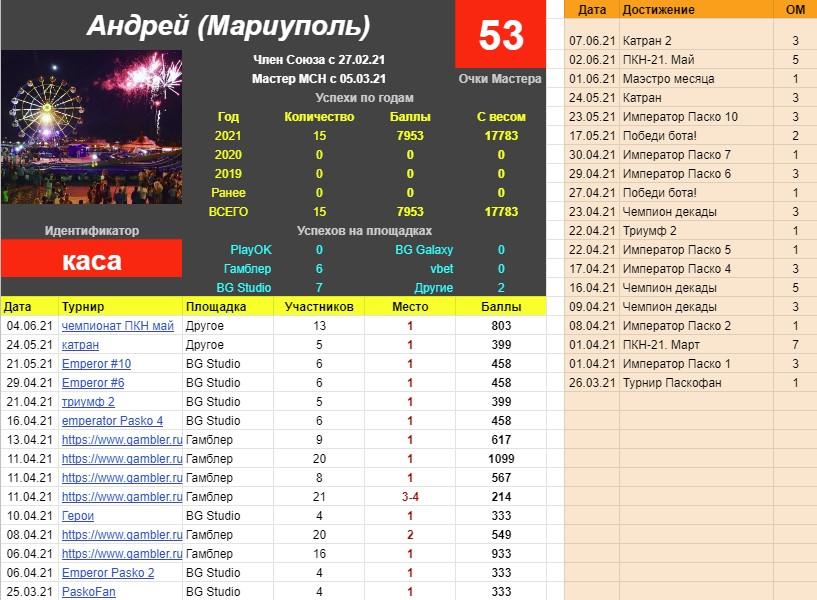 https://forumupload.ru/uploads/0011/85/db/2/835053.jpg