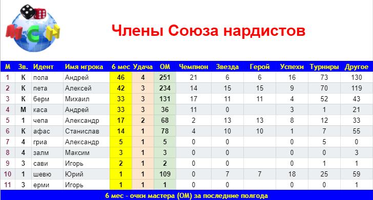 http://forumupload.ru/uploads/0011/85/db/2/918451.png