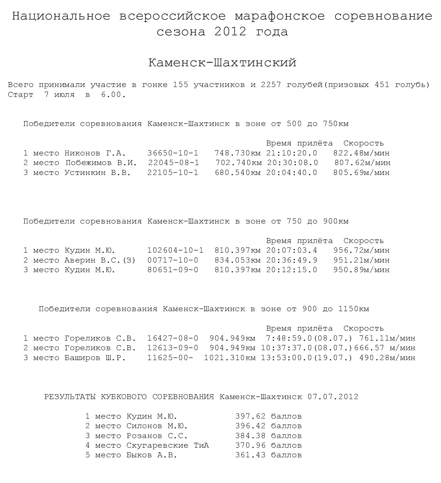 http://forumupload.ru/uploads/0012/5a/ef/266/21516.jpg