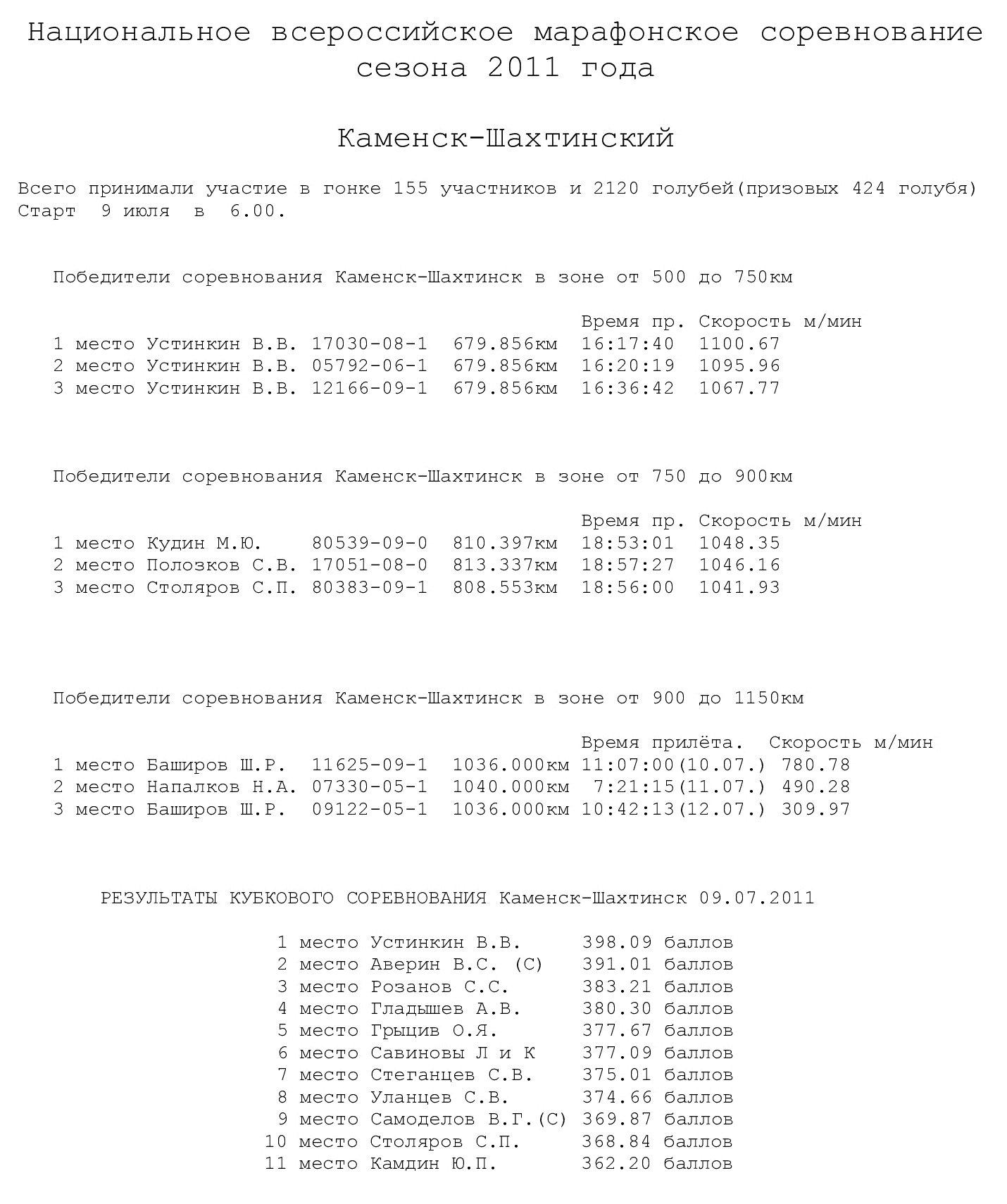http://forumupload.ru/uploads/0012/5a/ef/266/28615.jpg