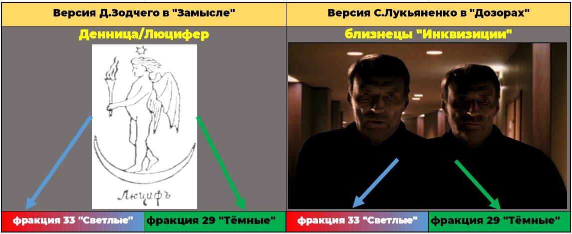 https://forumupload.ru/uploads/0012/d6/0d/1894/296191.png