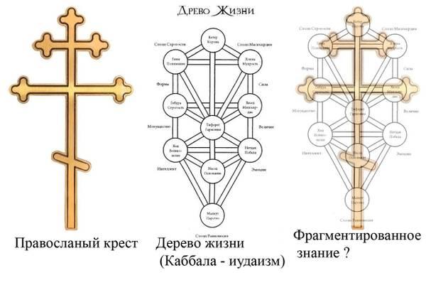 http://forumupload.ru/uploads/0012/d6/0d/903/t41571.jpg