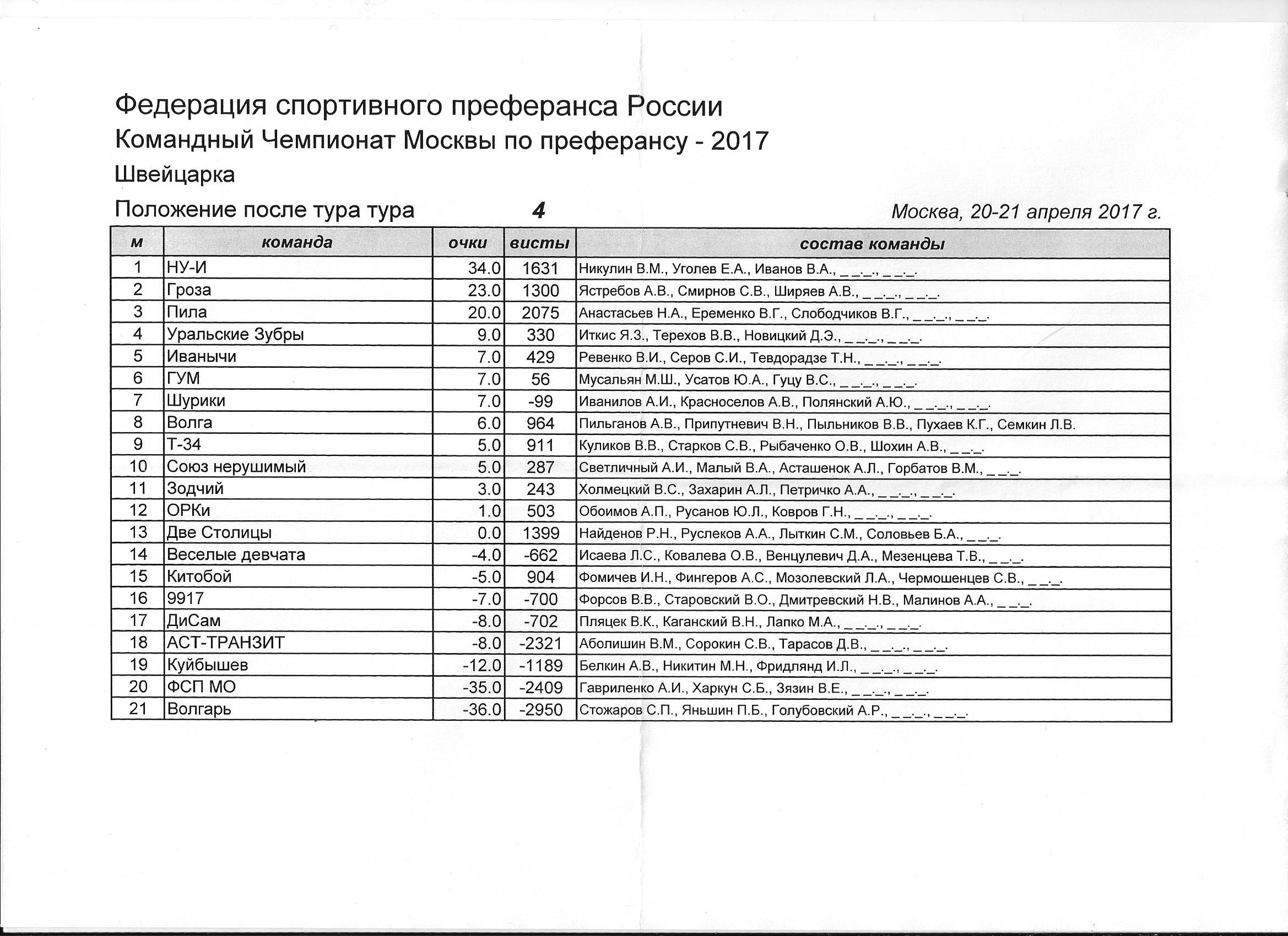 http://forumupload.ru/uploads/0013/dc/15/2/17912.png