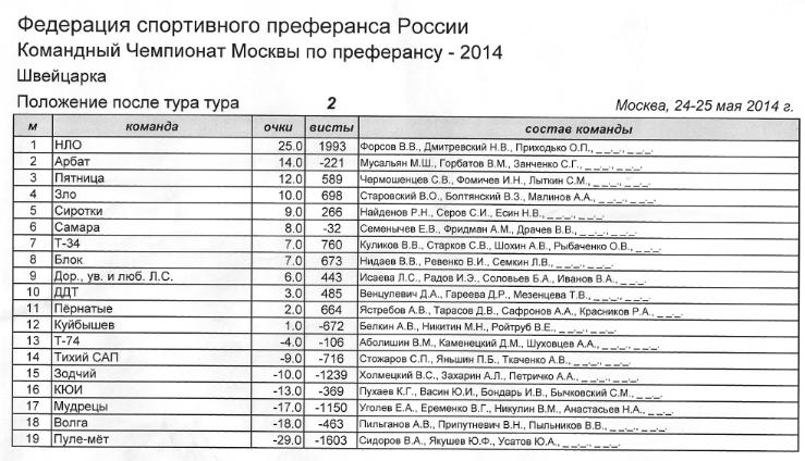 http://forumupload.ru/uploads/0013/dc/15/2/92213.jpg