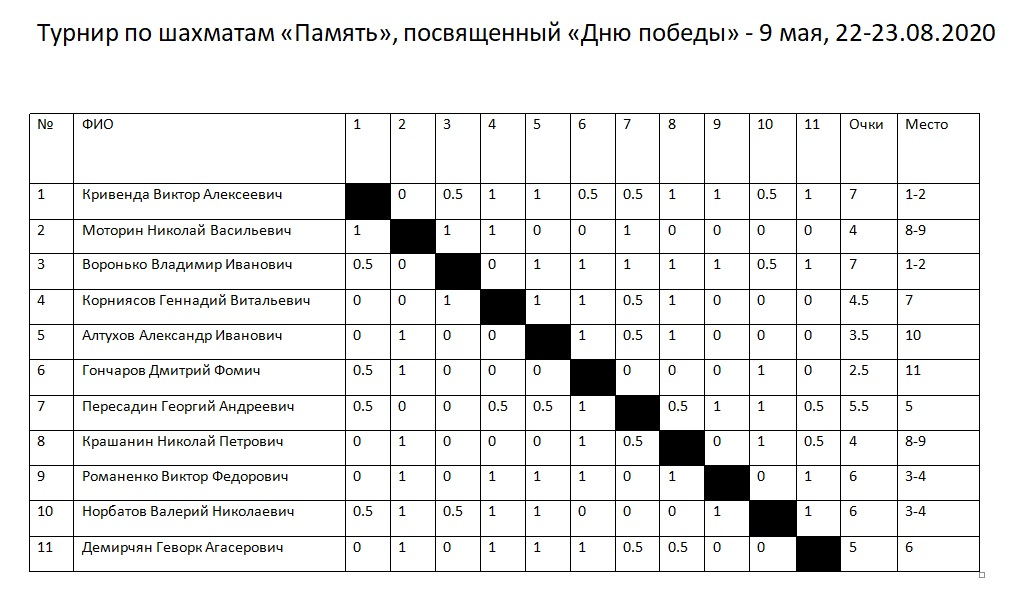 http://forumupload.ru/uploads/0014/11/ca/2/273193.jpg
