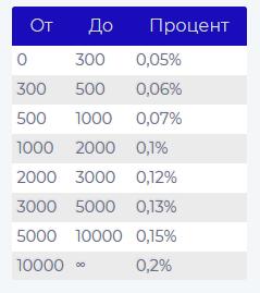 http://forumupload.ru/uploads/0014/14/57/2705/t15986.png