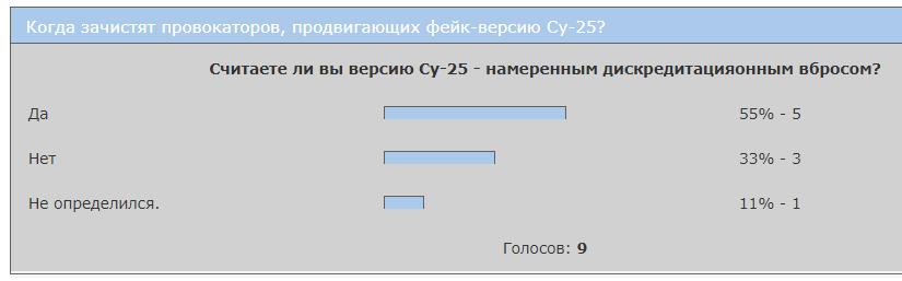 http://forumupload.ru/uploads/0014/75/e6/2/191118.png