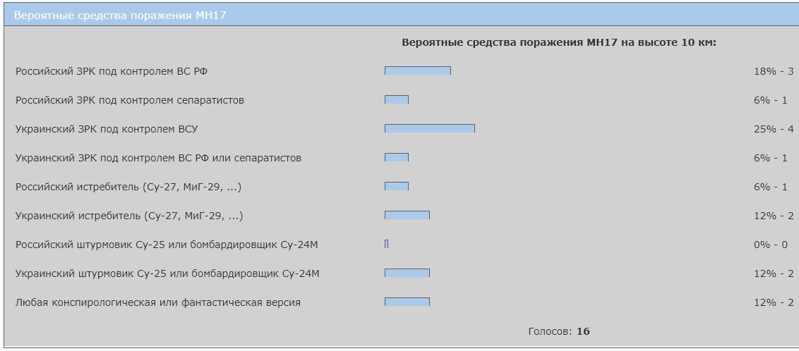 http://forumupload.ru/uploads/0014/75/e6/2/43435.png