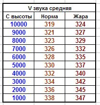 http://forumupload.ru/uploads/0014/75/e6/2/448498.png