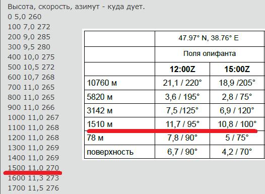 http://forumupload.ru/uploads/0014/75/e6/2/484745.png