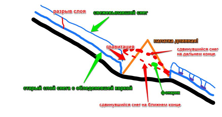 http://forumupload.ru/uploads/0014/75/e6/2/646865.png