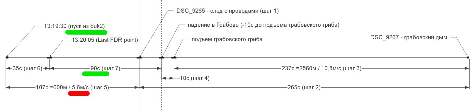 http://forumupload.ru/uploads/0014/75/e6/2/79840.png