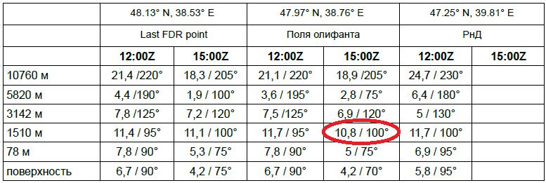 http://forumupload.ru/uploads/0014/75/e6/2/897604.png