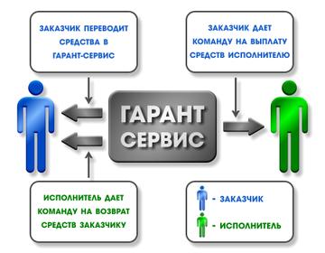 https://forumupload.ru/uploads/0015/be/ba/3/124705.png
