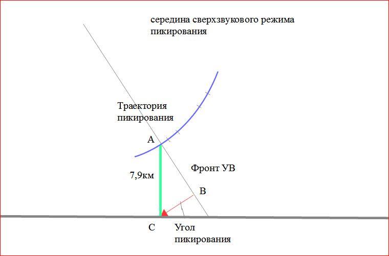 http://forumupload.ru/uploads/0016/23/c6/2/120534.jpg