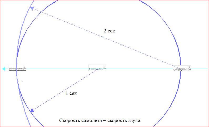 http://forumupload.ru/uploads/0016/23/c6/2/131200.jpg