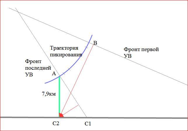 http://forumupload.ru/uploads/0016/23/c6/2/294712.jpg
