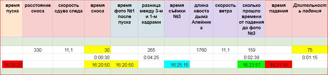 http://forumupload.ru/uploads/0016/23/c6/2/343370.png