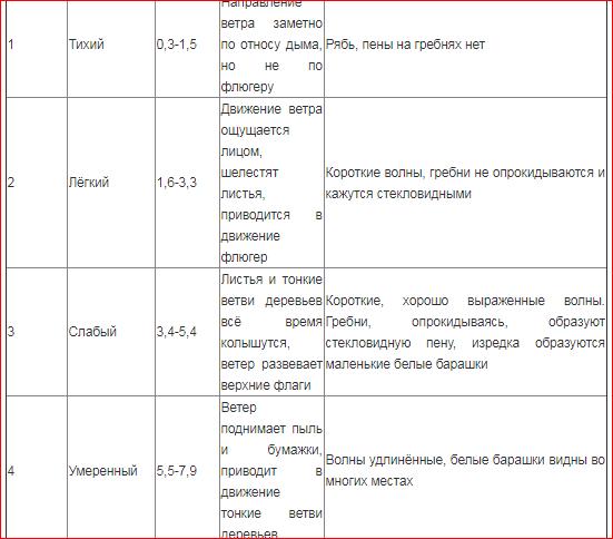 http://forumupload.ru/uploads/0016/23/c6/2/37856.png