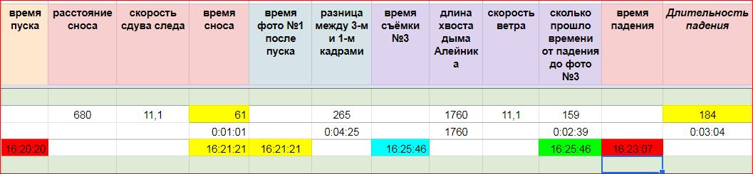 http://forumupload.ru/uploads/0016/23/c6/2/473576.png