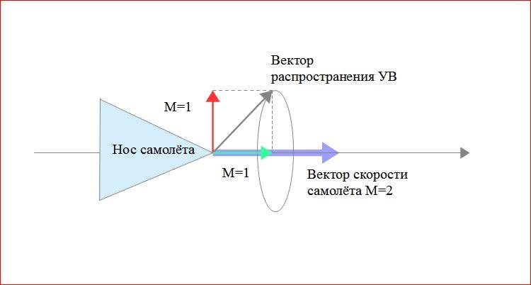http://forumupload.ru/uploads/0016/23/c6/2/517240.jpg