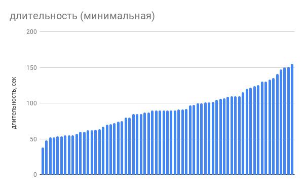 http://forumupload.ru/uploads/0016/23/c6/2/601180.png