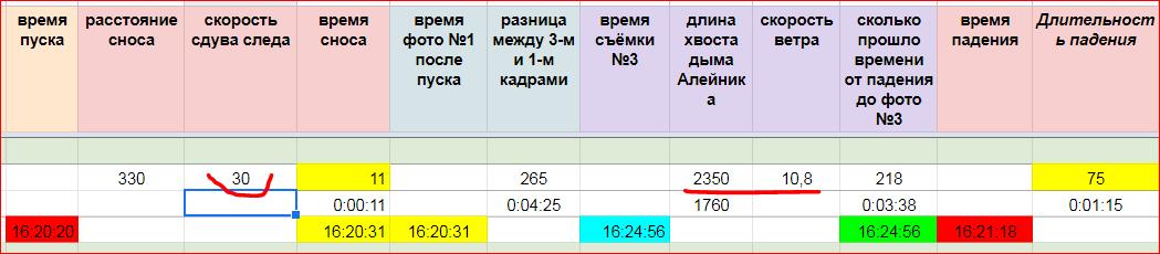 http://forumupload.ru/uploads/0016/23/c6/2/639981.png