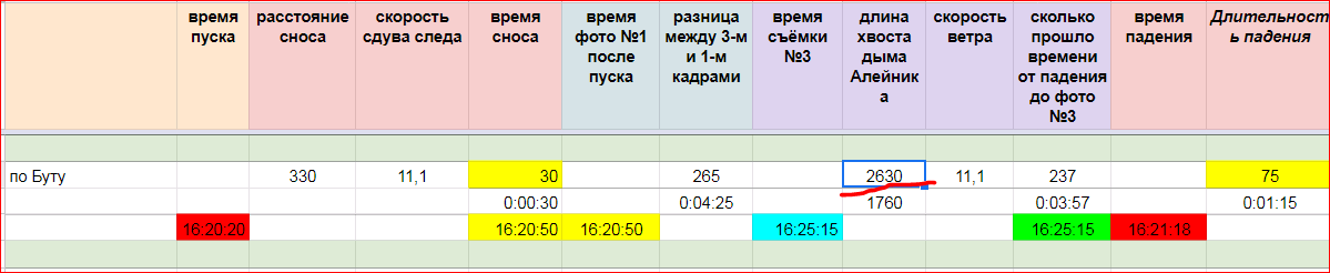 http://forumupload.ru/uploads/0016/23/c6/2/665092.png