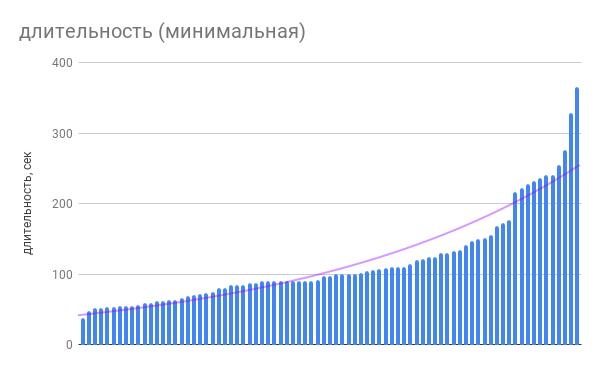 http://forumupload.ru/uploads/0016/23/c6/2/683065.png