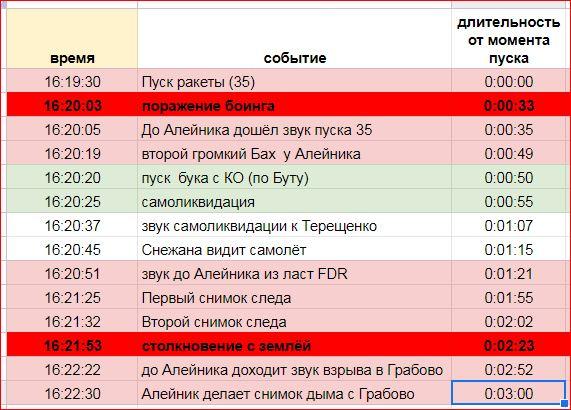 http://forumupload.ru/uploads/0016/23/c6/2/724237.jpg