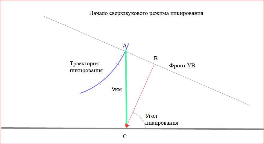 http://forumupload.ru/uploads/0016/23/c6/2/746810.jpg