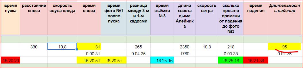 http://forumupload.ru/uploads/0016/23/c6/2/853383.png