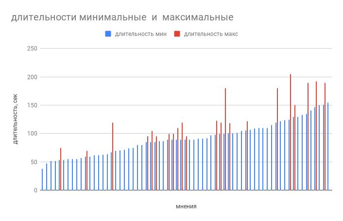 http://forumupload.ru/uploads/0016/23/c6/2/875981.png