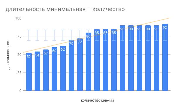 http://forumupload.ru/uploads/0016/23/c6/2/889932.png