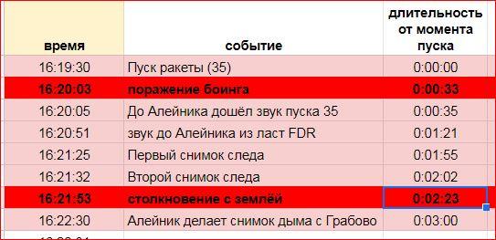 http://forumupload.ru/uploads/0016/23/c6/2/891772.jpg