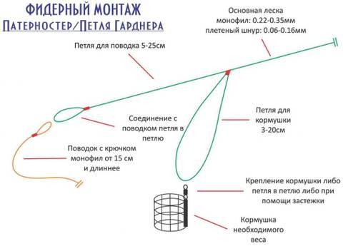 http://forumupload.ru/uploads/0017/28/55/936/t351350.jpg