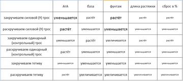 http://forumupload.ru/uploads/001a/8c/05/136/t86649.png