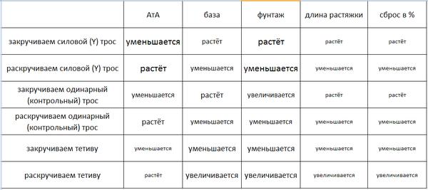 http://forumupload.ru/uploads/001a/8c/05/2/t86670.png