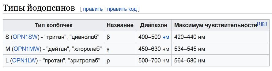 http://forumupload.ru/uploads/001a/8c/05/21/42099.png