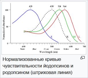 http://forumupload.ru/uploads/001a/8c/05/21/77452.png