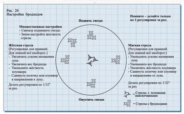 http://forumupload.ru/uploads/001a/8c/05/95/t44093.png