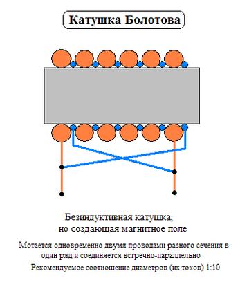 https://forumupload.ru/uploads/001a/d9/f2/2/t99631.png